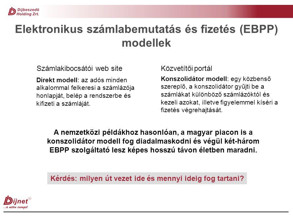 Elektronikus számlabemutatás és fizetés (EBPP) modellek