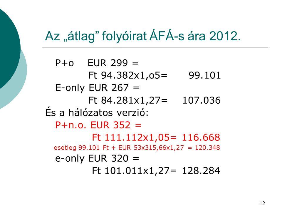 """Az """"átlag folyóirat ÁFÁ-s ára 2012."""