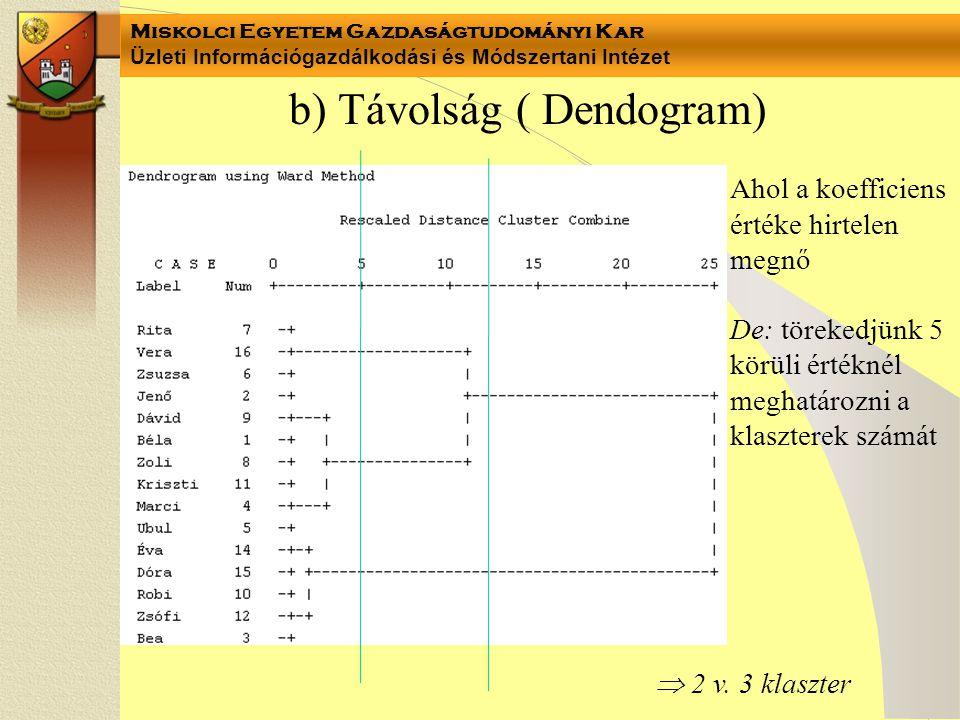 b) Távolság ( Dendogram)