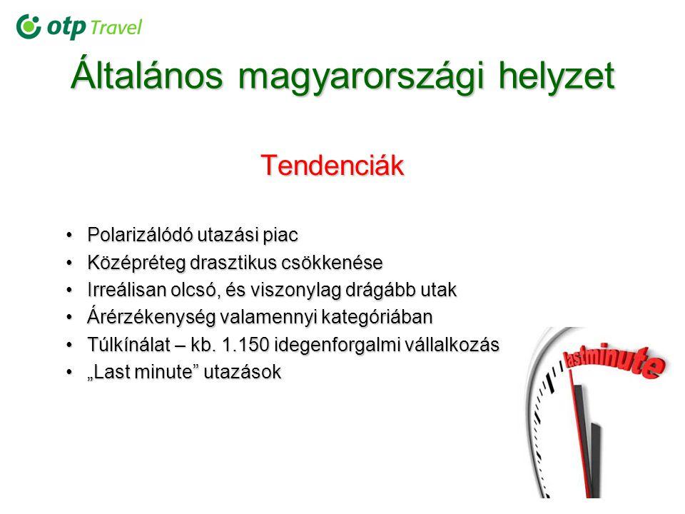 Általános magyarországi helyzet
