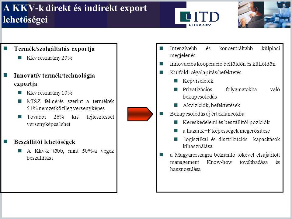 A KKV-k direkt és indirekt export lehetőségei