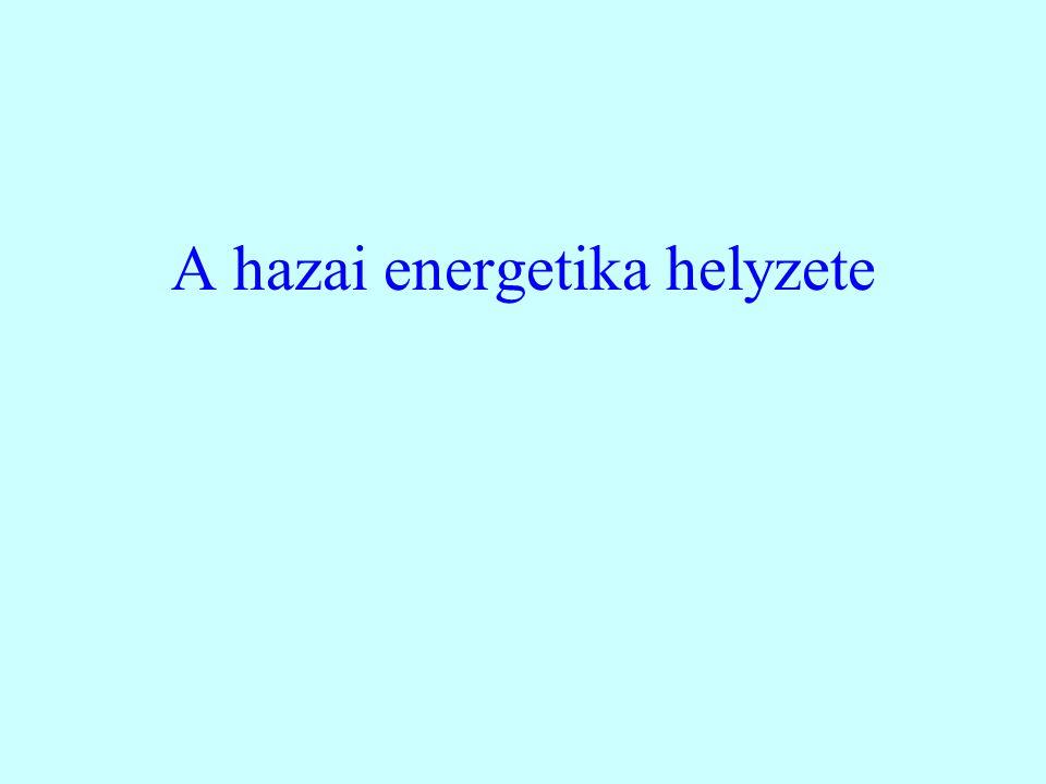 A hazai energetika helyzete