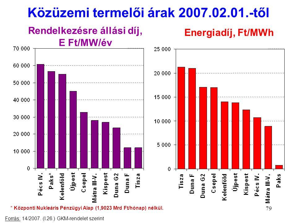 Közüzemi termelői árak 2007.02.01.-től