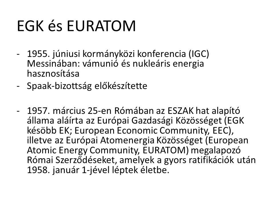EGK és EURATOM 1955. júniusi kormányközi konferencia (IGC) Messinában: vámunió és nukleáris energia hasznosítása.