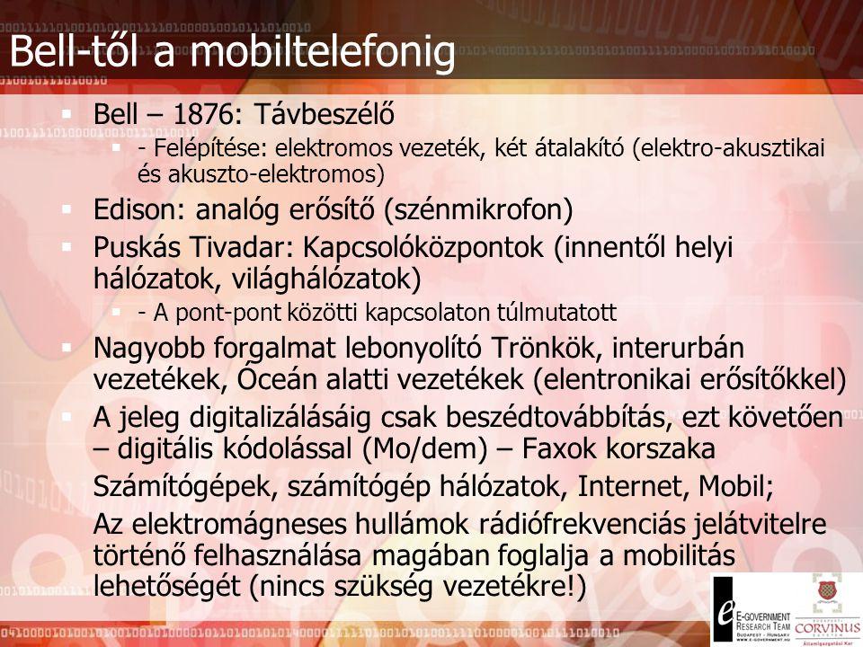 Bell-től a mobiltelefonig