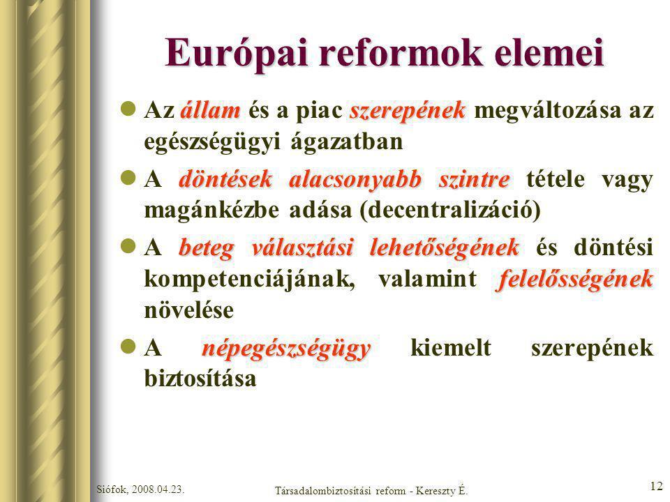 Európai reformok elemei