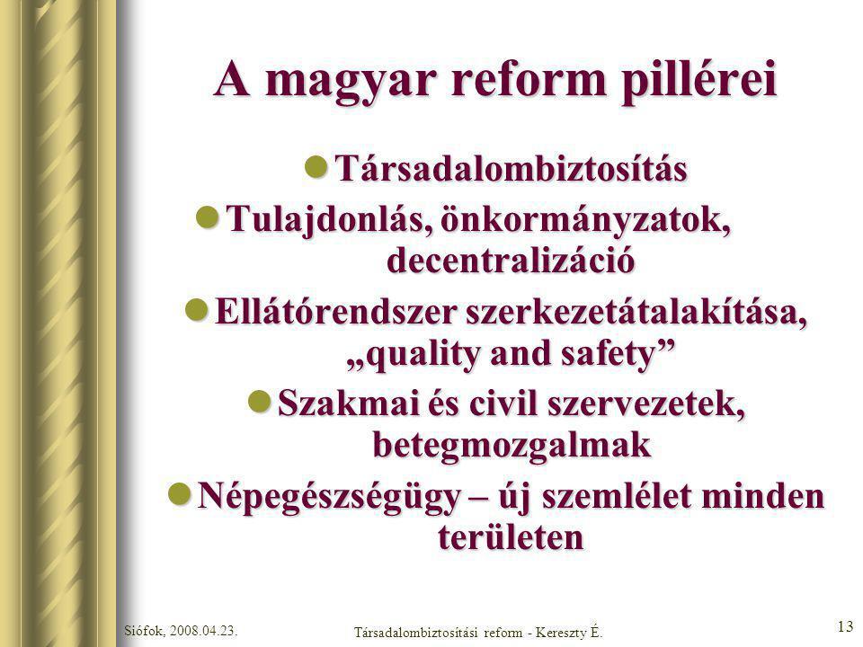 A magyar reform pillérei