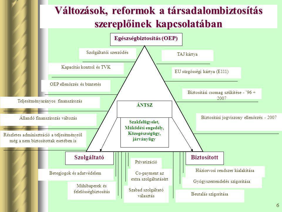 Változások, reformok a társadalombiztosítás szereplőinek kapcsolatában