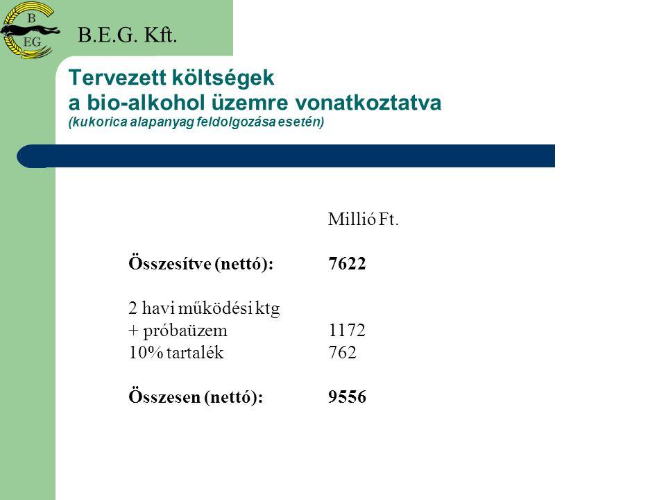B.E.G. Kft. Tervezett költségek a bio-alkohol üzemre vonatkoztatva (kukorica alapanyag feldolgozása esetén)