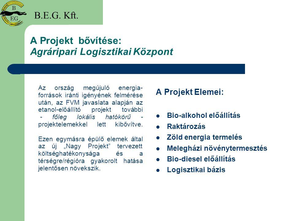 A Projekt bővítése: Agráripari Logisztikai Központ