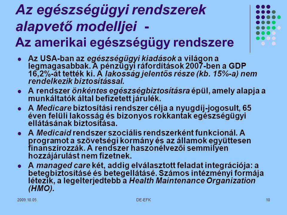 Az egészségügyi rendszerek alapvető modelljei - Az amerikai egészségügy rendszere