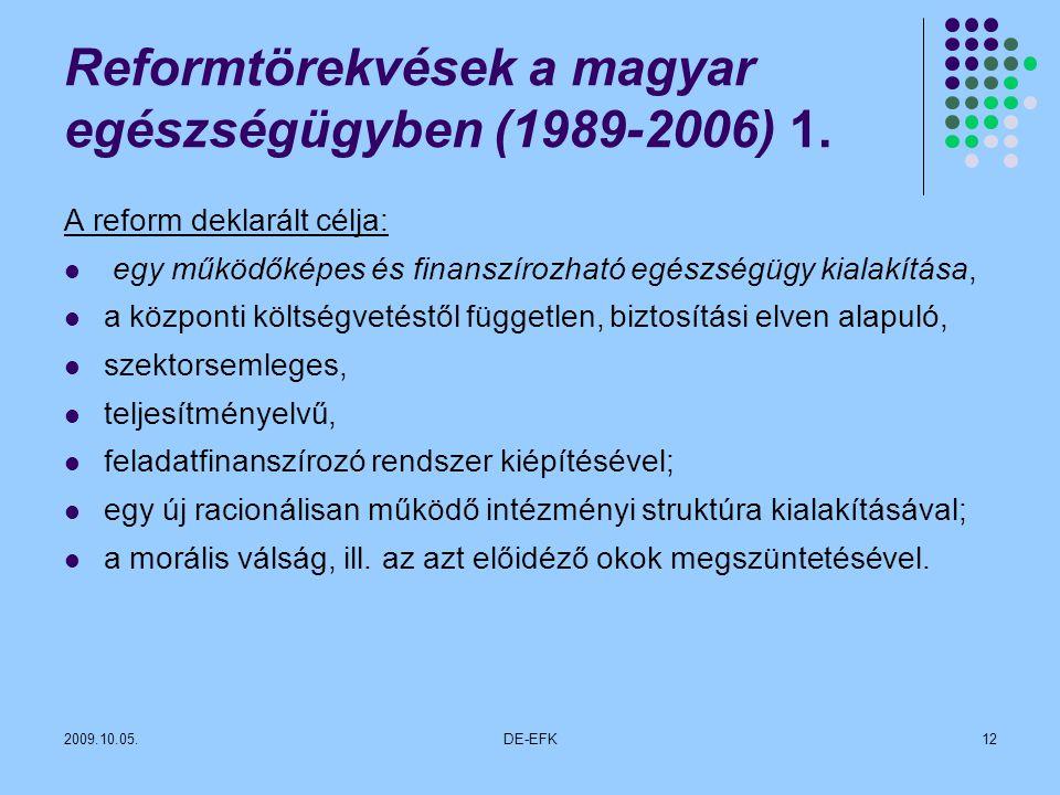 Reformtörekvések a magyar egészségügyben (1989-2006) 1.