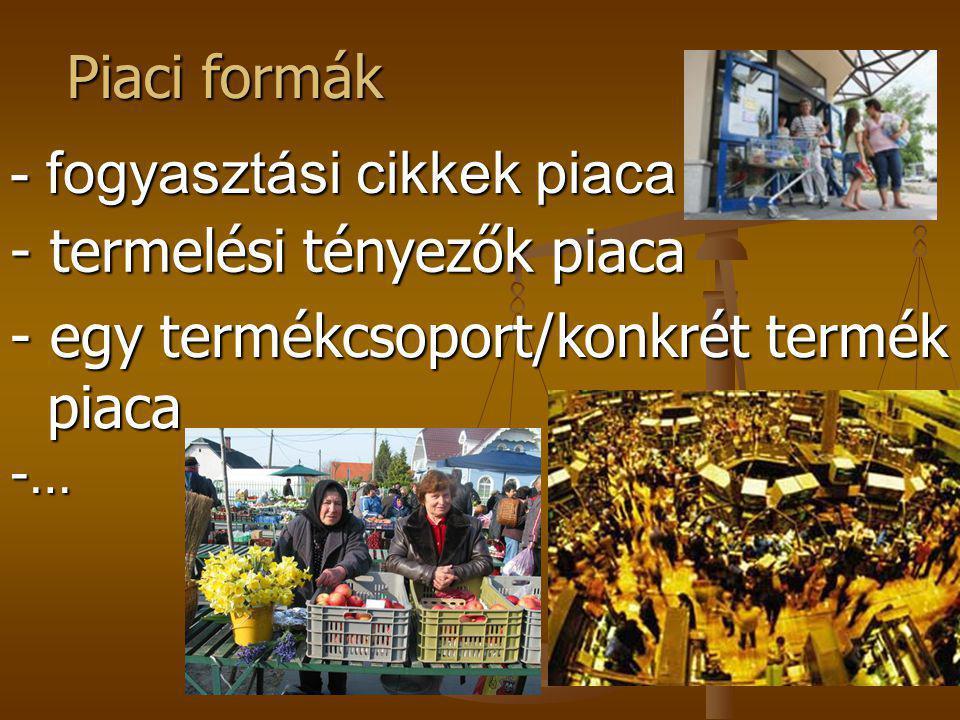 - fogyasztási cikkek piaca