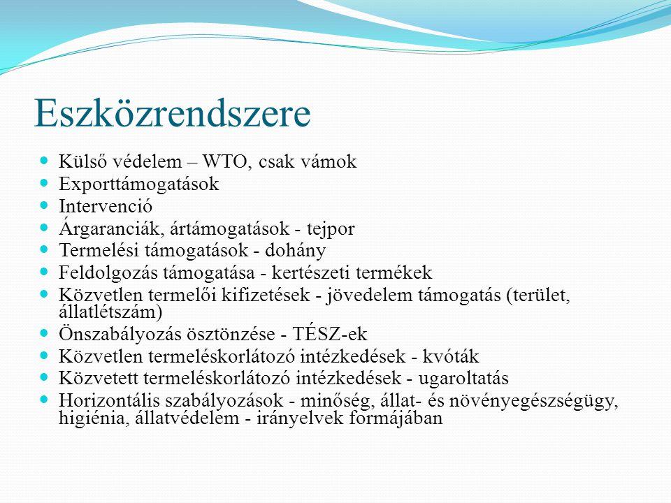 Eszközrendszere Külső védelem – WTO, csak vámok Exporttámogatások