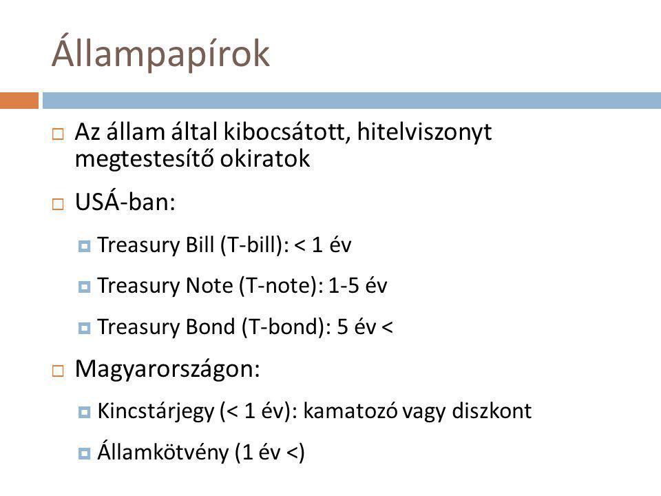 Állampapírok Az állam által kibocsátott, hitelviszonyt megtestesítő okiratok. USÁ-ban: Treasury Bill (T-bill): < 1 év.