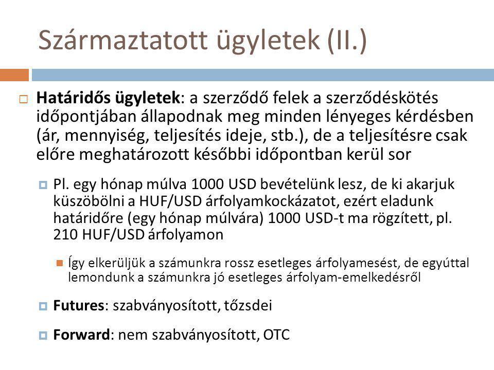 Származtatott ügyletek (II.)