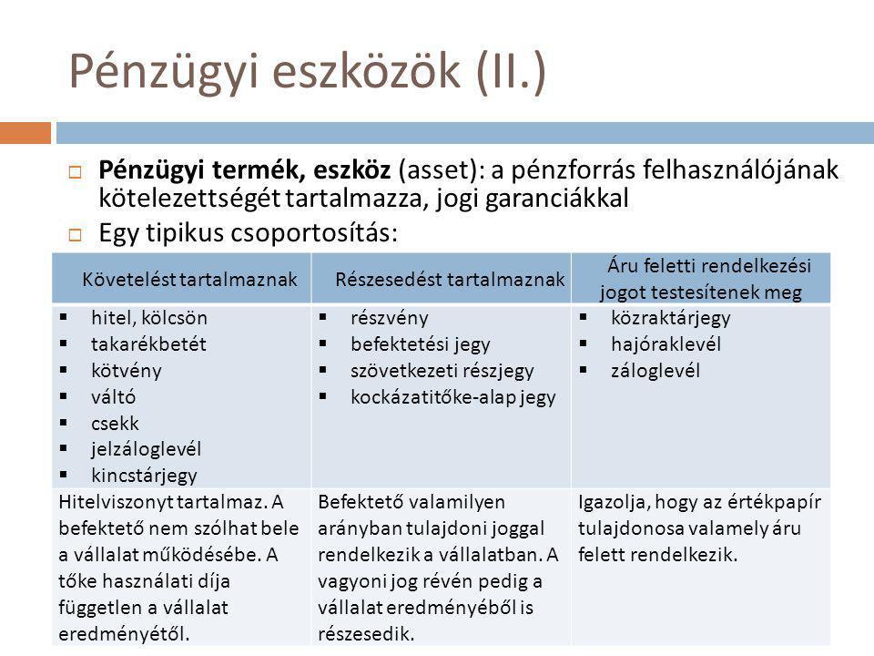 Pénzügyi eszközök (II.)