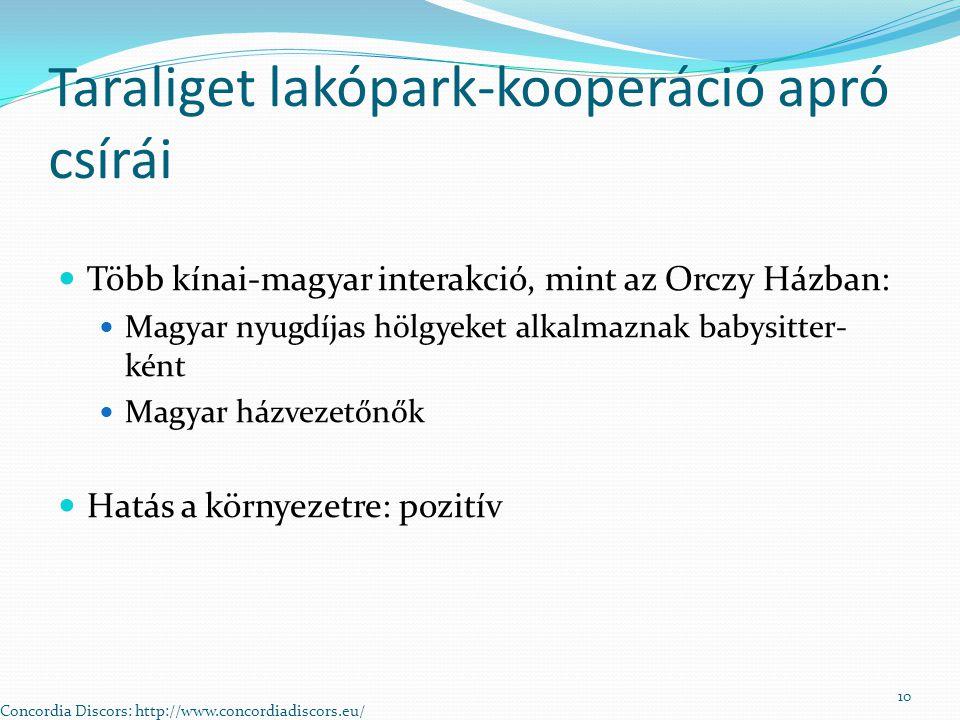 Taraliget lakópark-kooperáció apró csírái