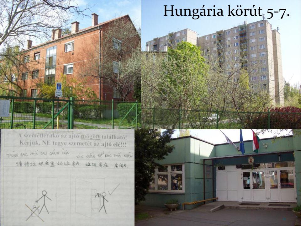 Hungária körút 5-7.