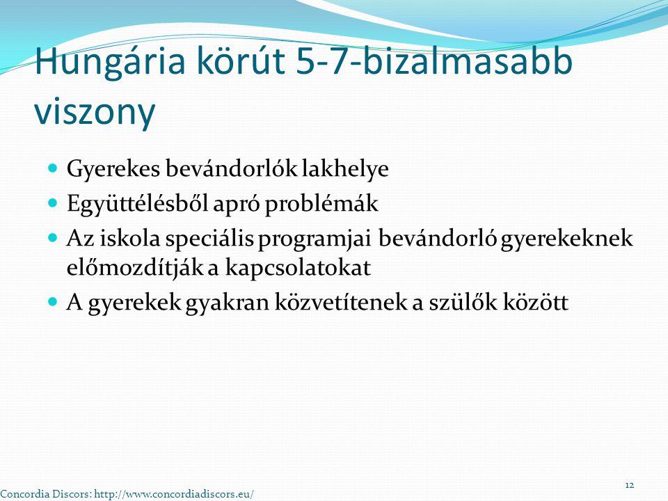 Hungária körút 5-7-bizalmasabb viszony