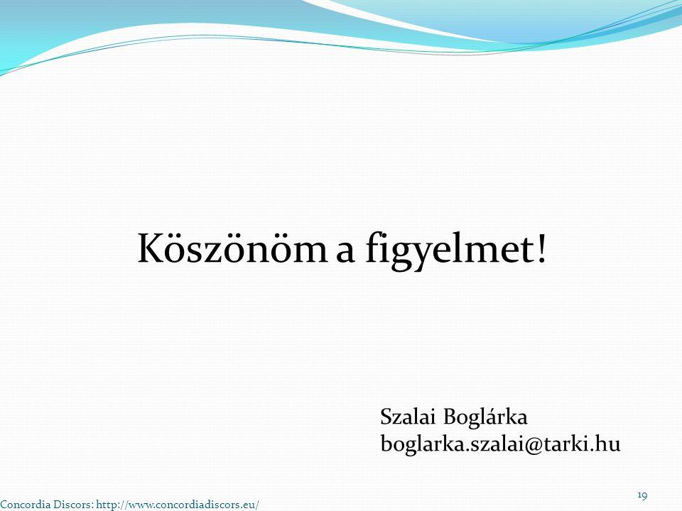 Köszönöm a figyelmet! Szalai Boglárka boglarka.szalai@tarki.hu