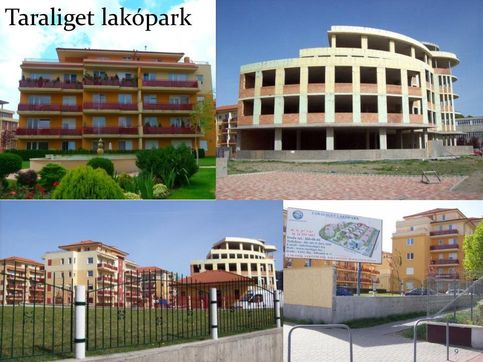 Taraliget lakópark