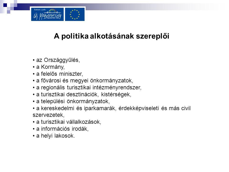A politika alkotásának szereplői