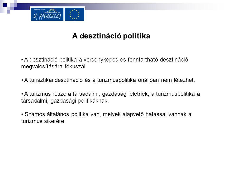 A desztináció politika