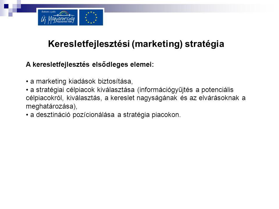 Keresletfejlesztési (marketing) stratégia