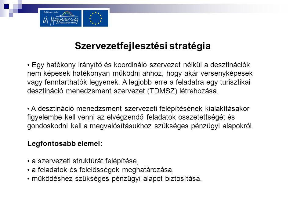 Szervezetfejlesztési stratégia