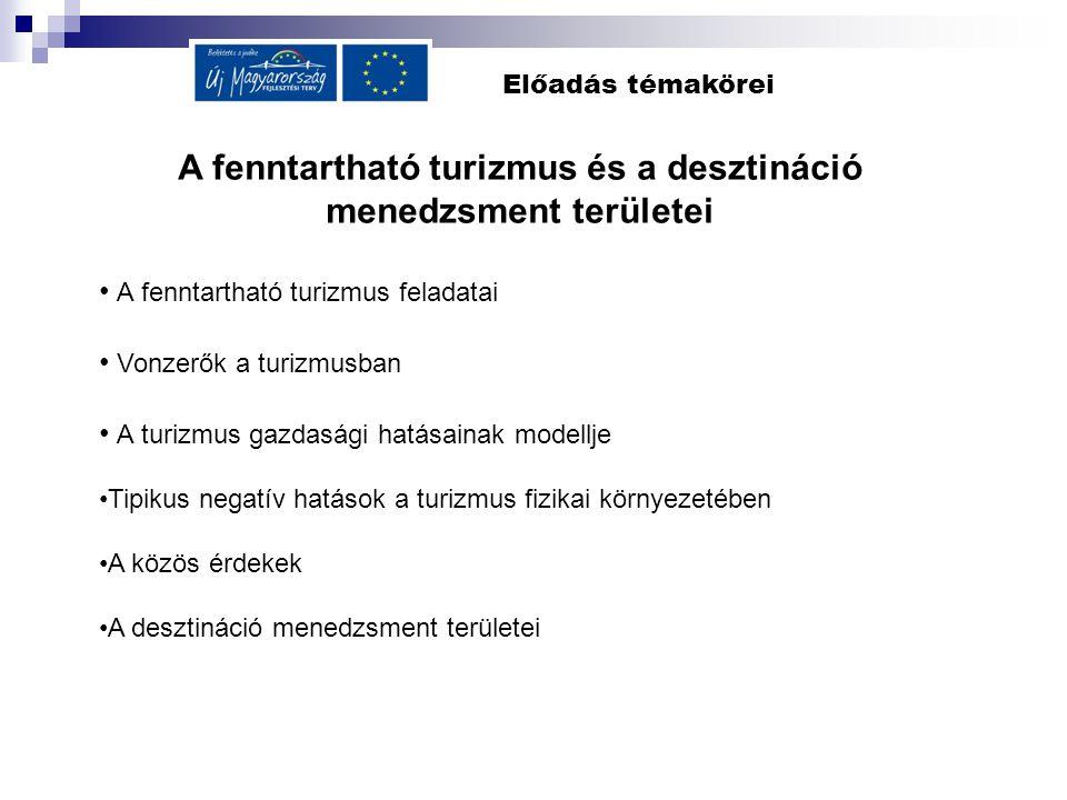 A fenntartható turizmus és a desztináció menedzsment területei