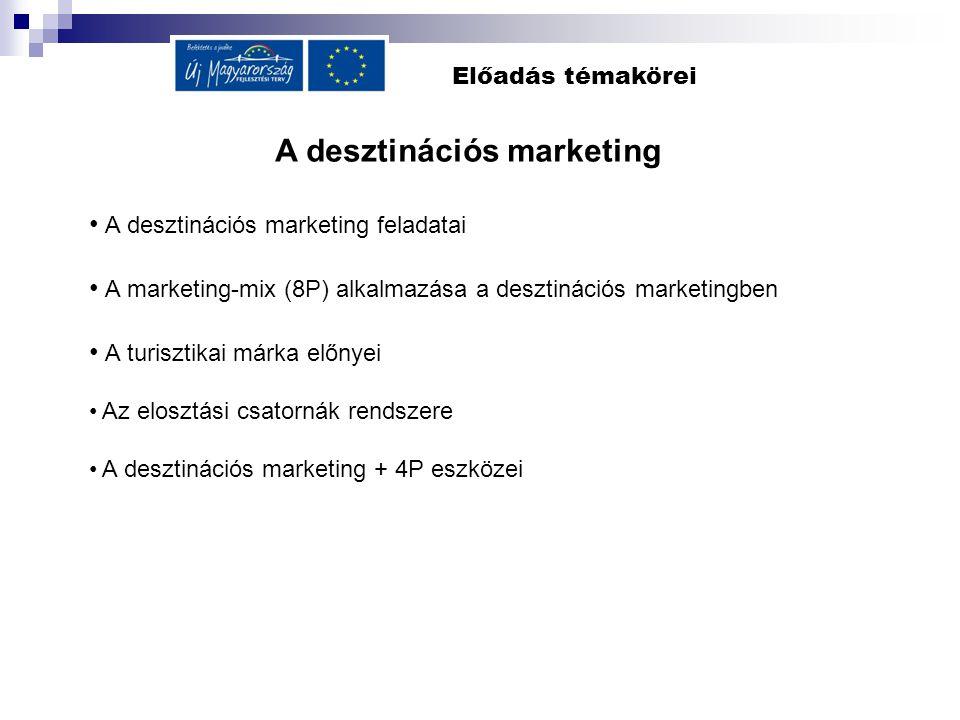 A desztinációs marketing