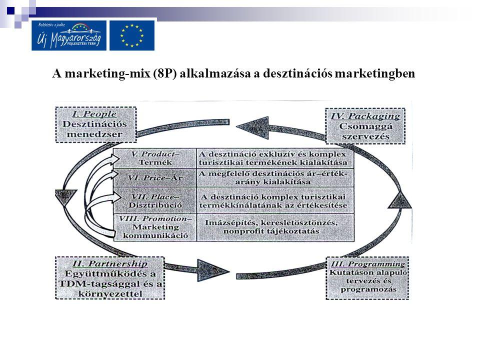 A marketing-mix (8P) alkalmazása a desztinációs marketingben