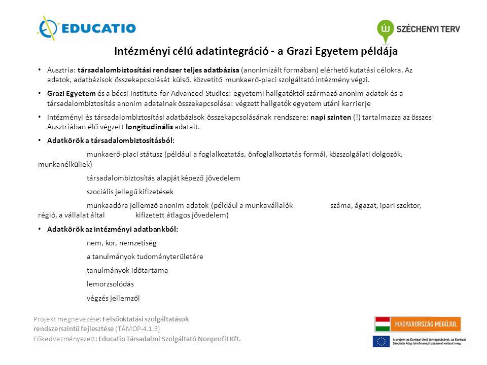 Intézményi célú adatintegráció - a Grazi Egyetem példája