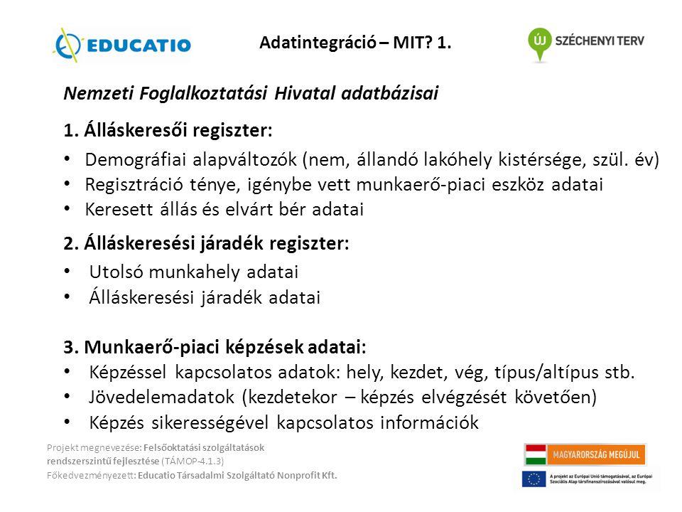 Nemzeti Foglalkoztatási Hivatal adatbázisai 1. Álláskeresői regiszter: