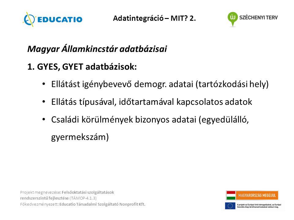 Magyar Államkincstár adatbázisai 1. GYES, GYET adatbázisok: