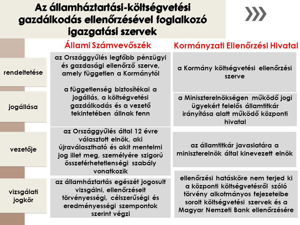 Az államháztartási-költségvetési gazdálkodás ellenőrzésével foglalkozó igazgatási szervek