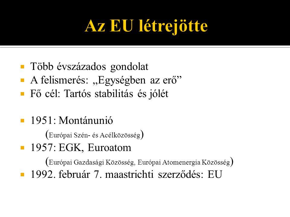 Az EU létrejötte Több évszázados gondolat