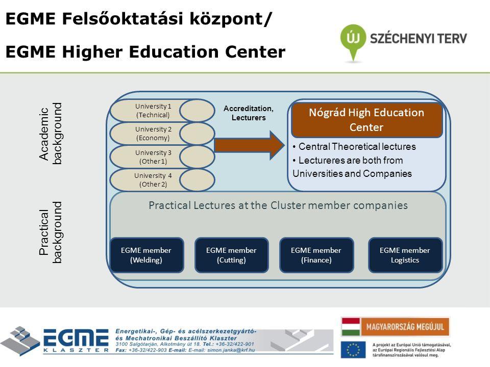EGME Felsőoktatási központ/ EGME Higher Education Center