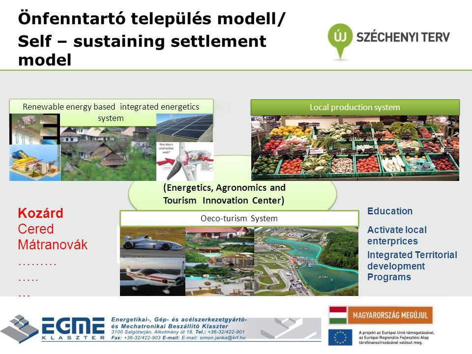 Önfenntartó település modell/ Self – sustaining settlement model