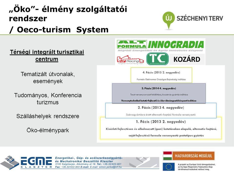 Térségi integrált turisztikai centrum