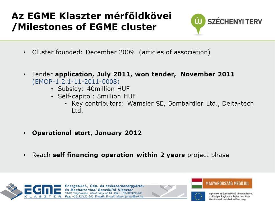 Az EGME Klaszter mérfőldkövei /Milestones of EGME cluster