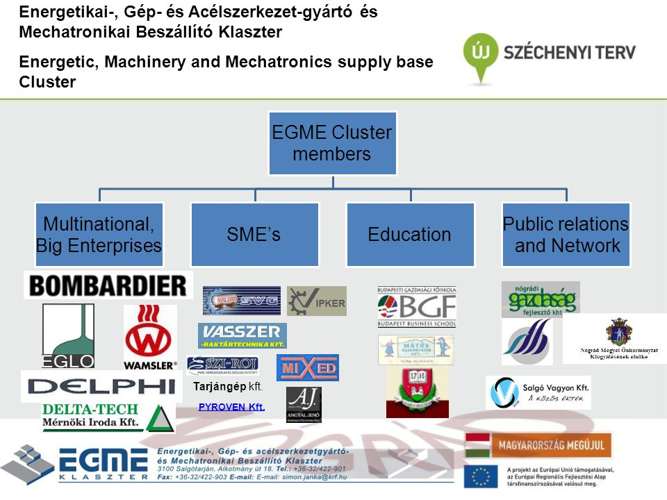 NÓGRÁD EGME Cluster members Multinational, Big Enterprises SME's