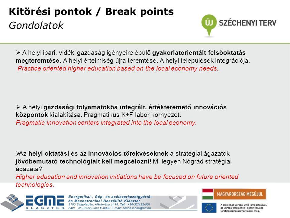 Kitörési pontok / Break points Gondolatok