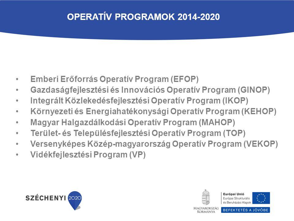 Operatív Programok 2014-2020 Emberi Erőforrás Operatív Program (EFOP)
