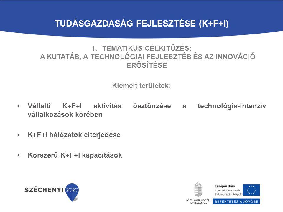 Tudásgazdaság fejlesztése (K+F+I)