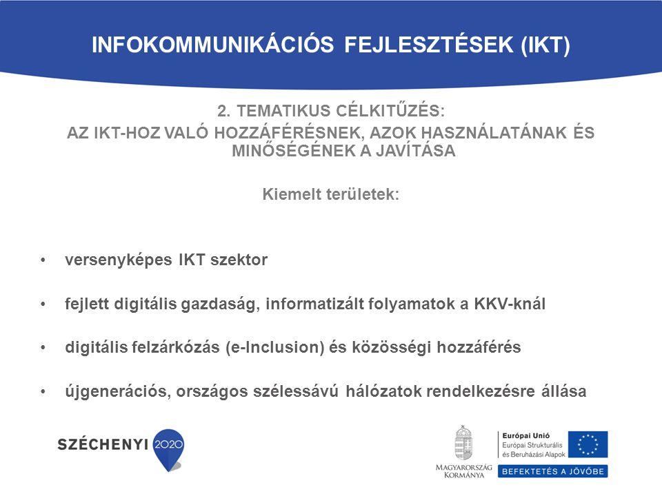 Infokommunikációs fejlesztések (IKT)