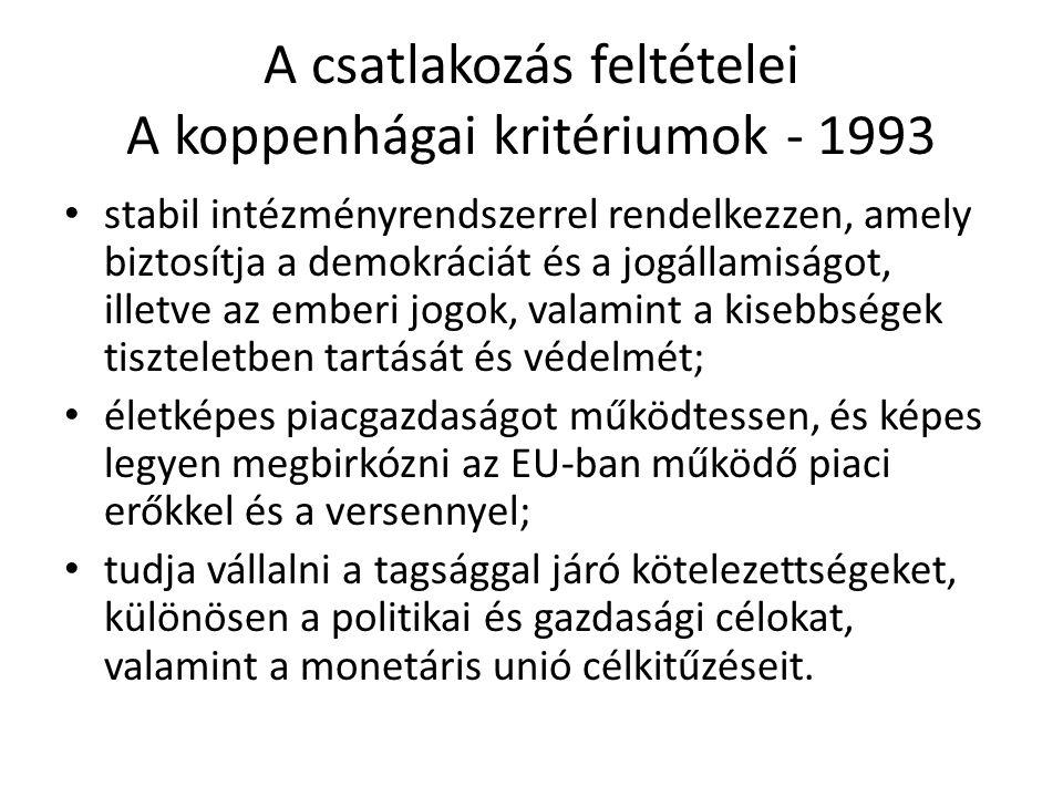 A csatlakozás feltételei A koppenhágai kritériumok - 1993