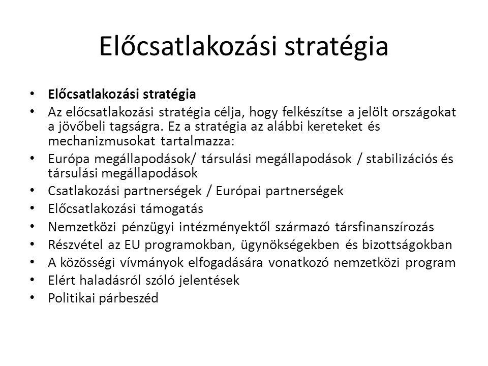 Előcsatlakozási stratégia