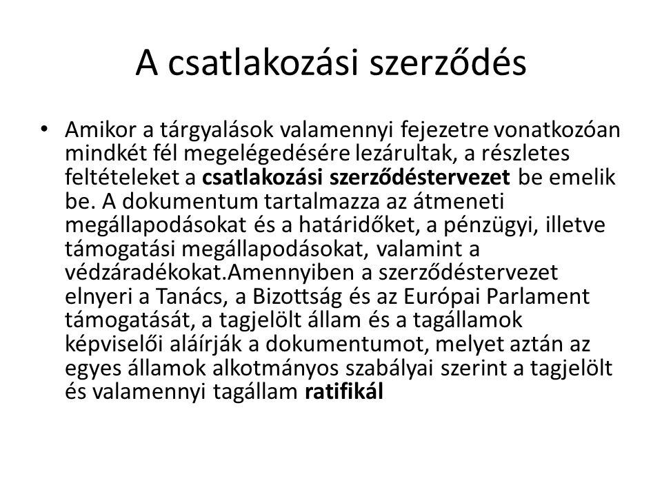 A csatlakozási szerződés